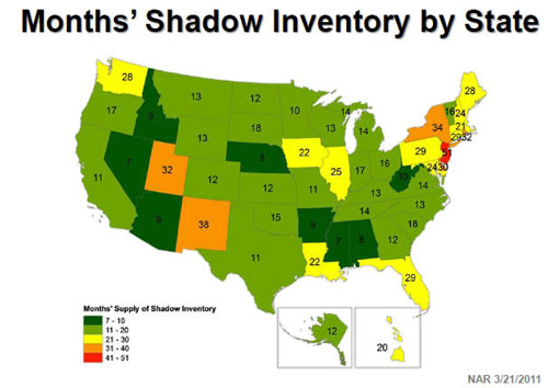 Shadow Inventory By State